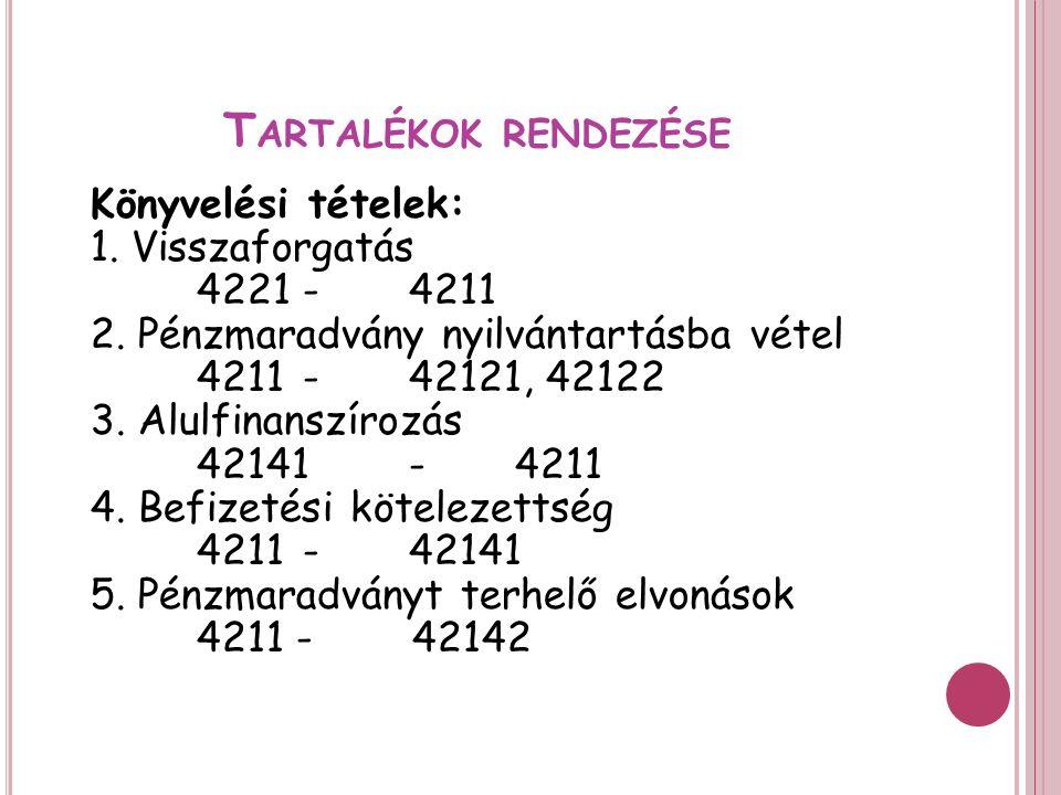 T ARTALÉKOK RENDEZÉSE Könyvelési tételek: 1. Visszaforgatás 4221-4211 2.