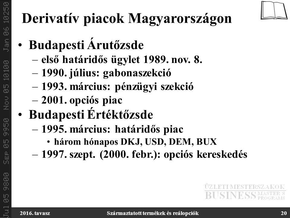 2016. tavaszSzármaztatott termékek és reálopciók20 Derivatív piacok Magyarországon Budapesti Árutőzsde –első határidős ügylet 1989. nov. 8. –1990. júl