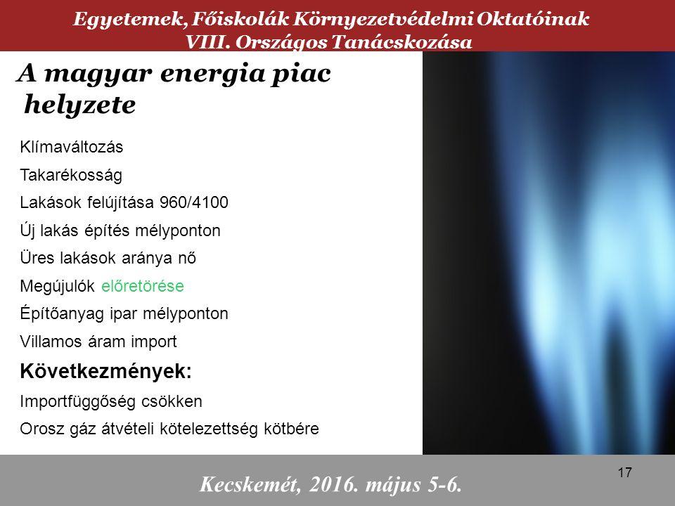 Klímaváltozás Takarékosság Lakások felújítása 960/4100 Új lakás építés mélyponton Üres lakások aránya nő Megújulók előretörése Építőanyag ipar mélyponton Villamos áram import Következmények: Importfüggőség csökken Orosz gáz átvételi kötelezettség kötbére Egyetemek, Főiskolák Környezetvédelmi Oktatóinak VIII.