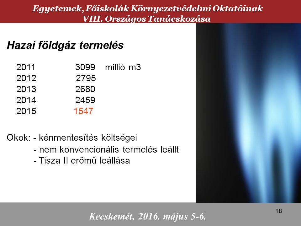 20113099millió m3 2012 2795 2013 2680 2014 2459 2015 1547 Okok: - kénmentesítés költségei - nem konvencionális termelés leállt - Tisza II erőmű leállá