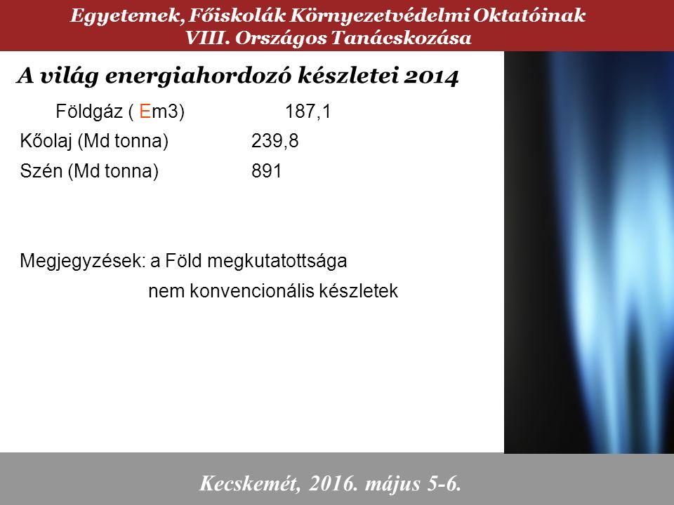 Földgáz ( Em3)187,1 Kőolaj (Md tonna)239,8 Szén (Md tonna)891 Megjegyzések: a Föld megkutatottsága nem konvencionális készletek Egyetemek, Főiskolák K