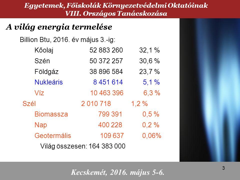 Billion Btu, 2016. év május 3.-ig: Kőolaj52 883 260 32,1 % Szén50 372 257 30,6 % Földgáz 38 896 584 23,7 % Nukleáris 8 451 614 5,1 % Víz 10 463 396 6,