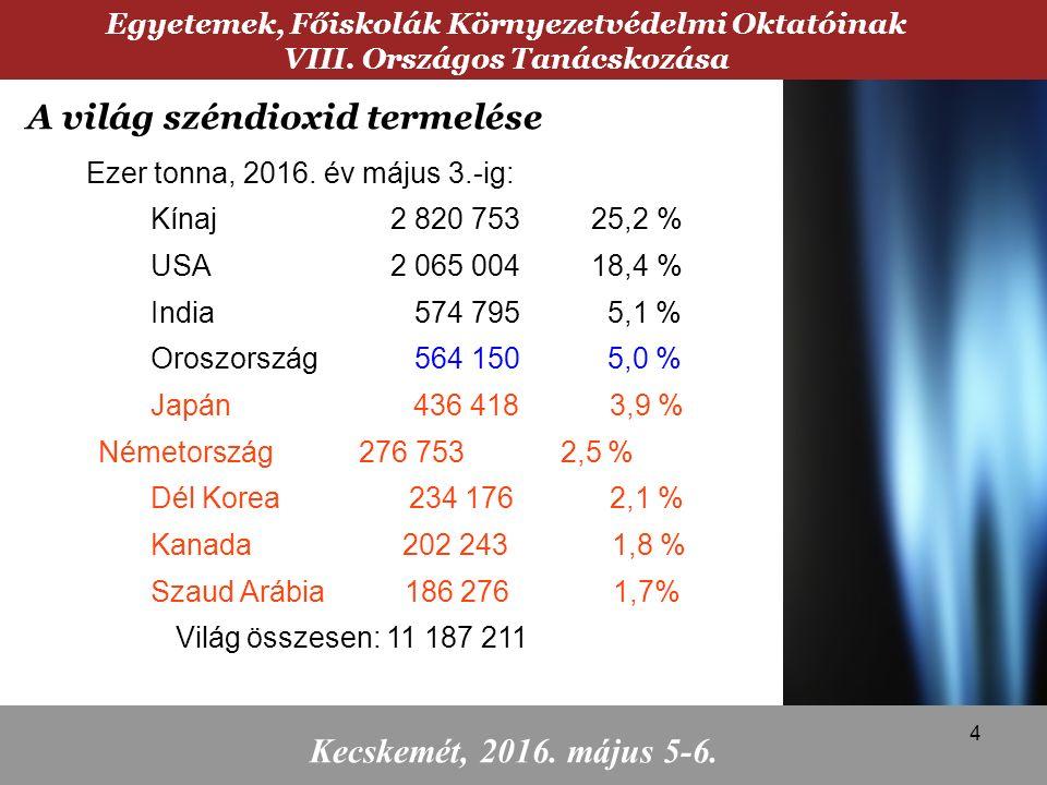 Ezer tonna, 2016. év május 3.-ig: Kínaj2 820 753 25,2 % USA 2 065 004 18,4 % India 574 795 5,1 % Oroszország 564 150 5,0 % Japán 436 418 3,9 % Németor