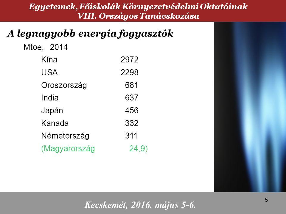 Mtoe, 2014 Kína2972 USA2298 Oroszország 681 India 637 Japán 456 Kanada 332 Németország 311 (Magyarország 24,9) Egyetemek, Főiskolák Környezetvédelmi Oktatóinak VIII.