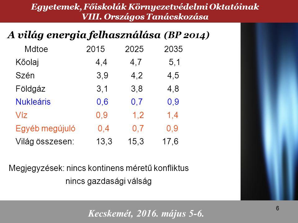 Mdtoe 2015 2025 2035 Kőolaj 4,4 4,7 5,1 Szén3,9 4,2 4,5 Földgáz 3,1 3,8 4,8 Nukleáris0,6 0,7 0,9 Víz 0,9 1,2 1,4 Egyéb megújuló 0,4 0,7 0,9 Világ összesen: 13,3 15,3 17,6 Megjegyzések: nincs kontinens méretű konfliktus nincs gazdasági válság Egyetemek, Főiskolák Környezetvédelmi Oktatóinak VIII.