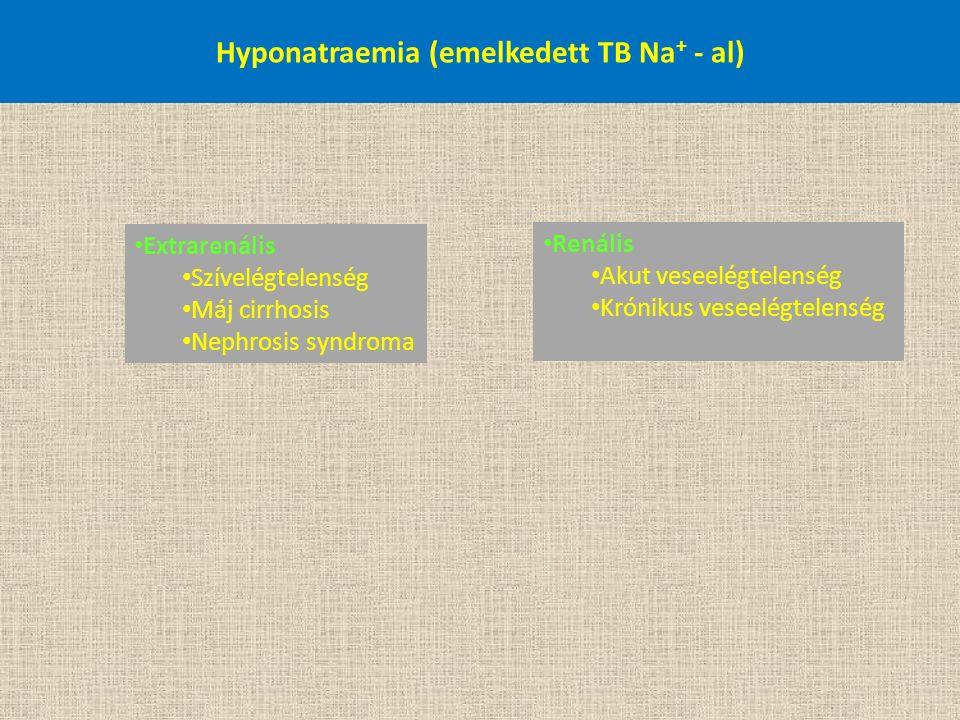 Hyponatraemia (emelkedett TB Na + - al) Extrarenális Szívelégtelenség Máj cirrhosis Nephrosis syndroma Renális Akut veseelégtelenség Krónikus veseelég