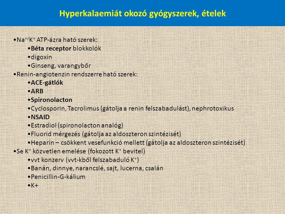 Hyperkalaemiát okozó gyógyszerek, ételek Na +/ K + ATP-ázra ható szerek: Béta receptor blokkolók digoxin Ginseng, varangybőr Renin-angiotenzin rendsze