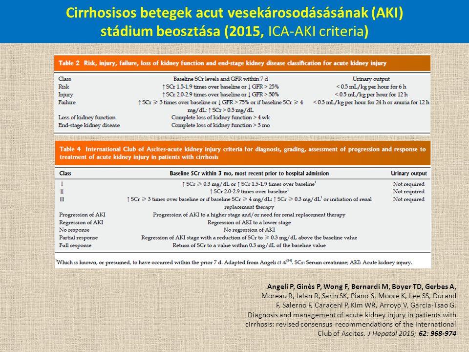 Cirrhosisos betegek acut vesekárosodásásának (AKI) stádium beosztása (2015, ICA-AKI criteria) Angeli P, Ginès P, Wong F, Bernardi M, Boyer TD, Gerbes