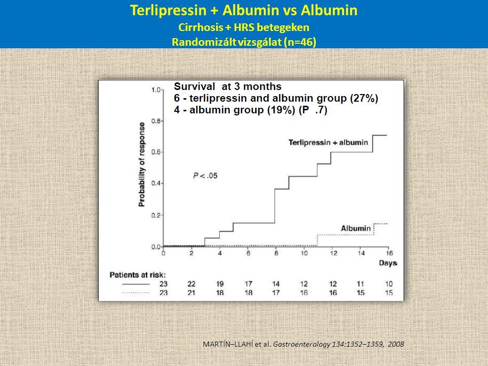 Terlipressin + Albumin vs Albumin Cirrhosis + HRS betegeken Randomizált vizsgálat (n=46) MARTÍN–LLAHÍ et al. Gastroenterology 134:1352–1359, 2008