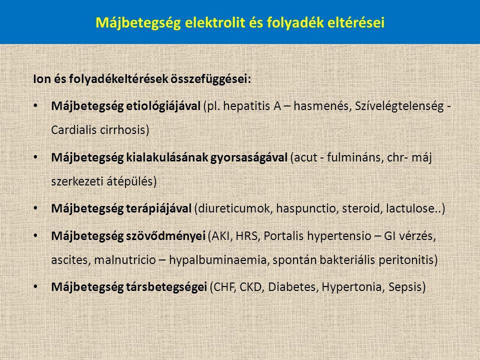 Ion és folyadékeltérések összefüggései: Májbetegség etiológiájával (pl. hepatitis A – hasmenés, Szívelégtelenség - Cardialis cirrhosis) Májbetegség ki