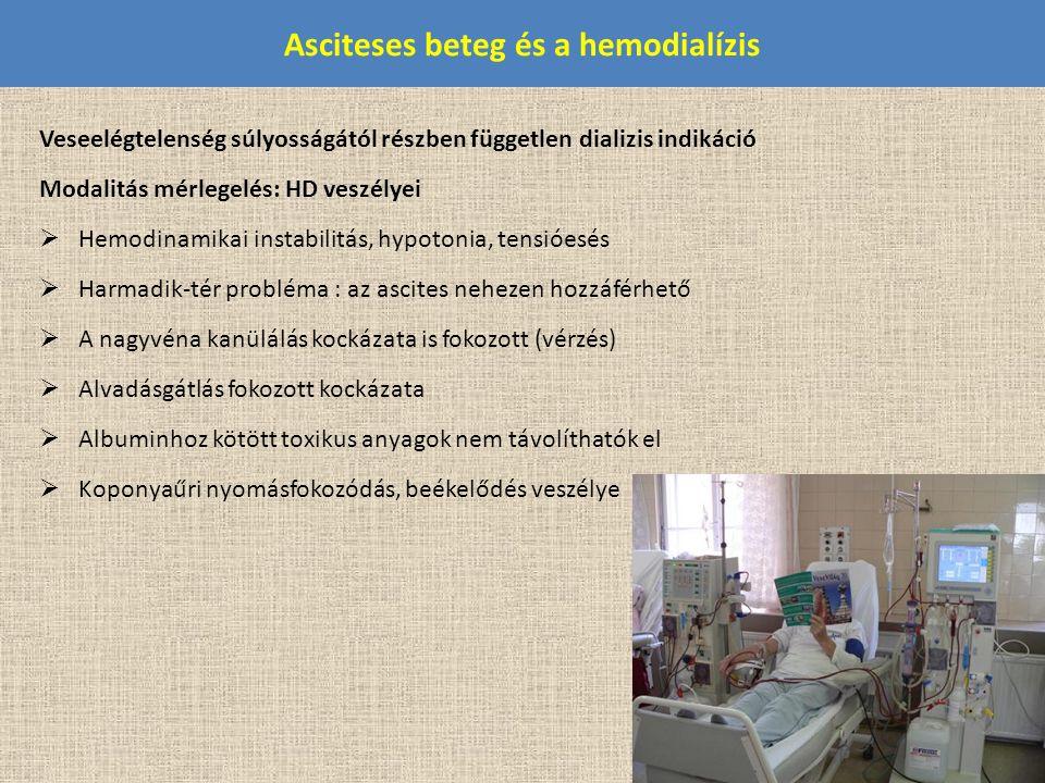 Asciteses beteg és a hemodialízis Veseelégtelenség súlyosságától részben független dializis indikáció Modalitás mérlegelés: HD veszélyei  Hemodinamik