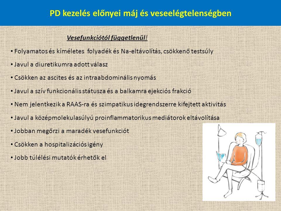 PD kezelés előnyei máj és veseelégtelenségben Vesefunkciótól függetlenül! Folyamatos és kíméletes folyadék és Na-eltávolítás, csökkenő testsúly Javul