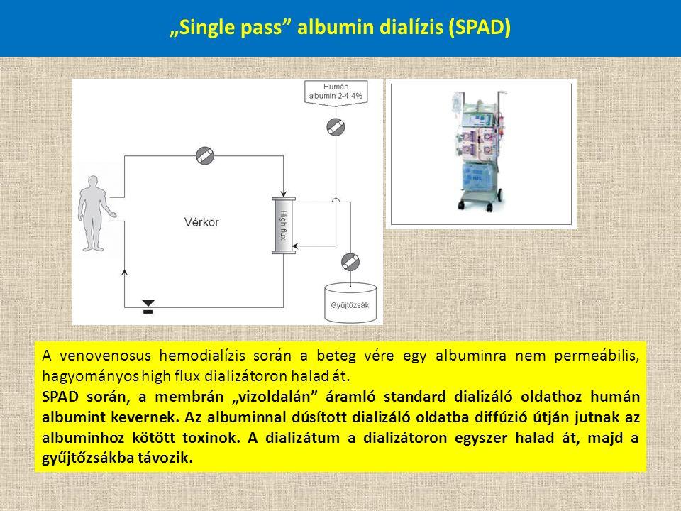 """""""Single pass"""" albumin dialízis (SPAD) A venovenosus hemodialízis során a beteg vére egy albuminra nem permeábilis, hagyományos high flux dializátoron"""