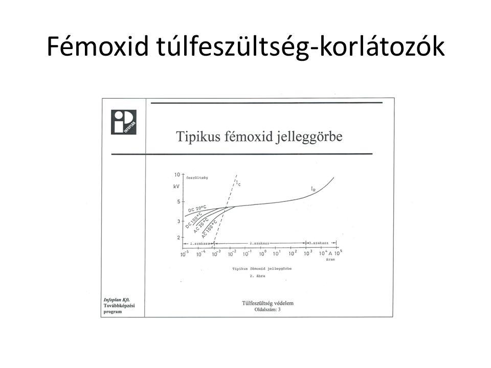 Fémoxid túlfeszültség-korlátozók