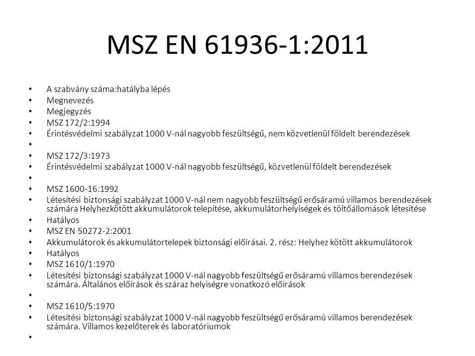MSZ EN 61936-1:2011 MSZ 09-00.0238:1979 Erőművi-, transzformátor- és kapcsolóállomások villamos berendezéseinek színnel való jelölése és vezetékeinek sorrendje Hatályos MSZ 09-00.0280:1989 Erőművi-, transzformátor- és kapcsolóállomások új villamos berendezések minőségi vizsgálatainak és üzembe helyezésének műszaki követelményei Hatályos MSZ 09-00.0287:1986 +M1:1997 3-400 kV-os berendezések túlfeszültségvédelme Hatályos MSZ 09-00.0293:1988 Közvetlenül gyűjtősínre kapcsolt generátorok védelme Hatályos MSZ 09-00.0342:1988 Nagyfeszültségű szigetelőláncok ívállóságának vizsgálata Hatályos