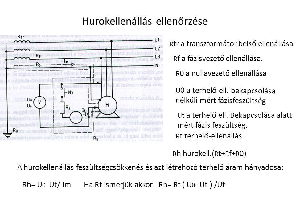 Hurokellenállás ellenőrzése R tr a transzformátor belső ellenállása R f a fázisvezető ellenállása. R 0 a nullavezető ellenállása U 0 a terhelő-ell. be