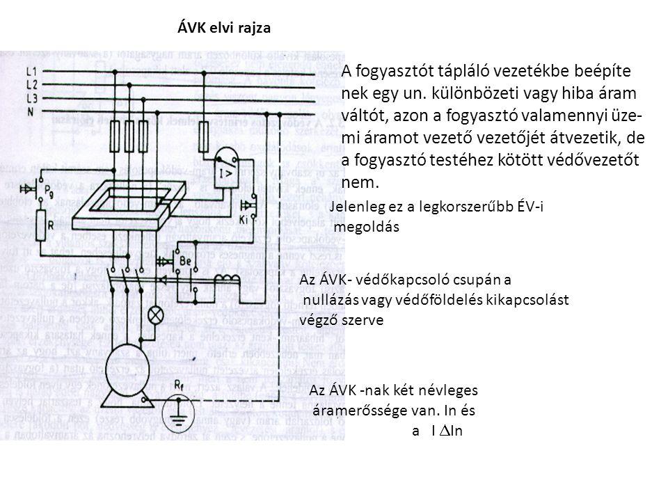 A fogyasztót tápláló vezetékbe beépíte nek egy un. különbözeti vagy hiba áram váltót, azon a fogyasztó valamennyi üze- mi áramot vezető vezetőjét átve