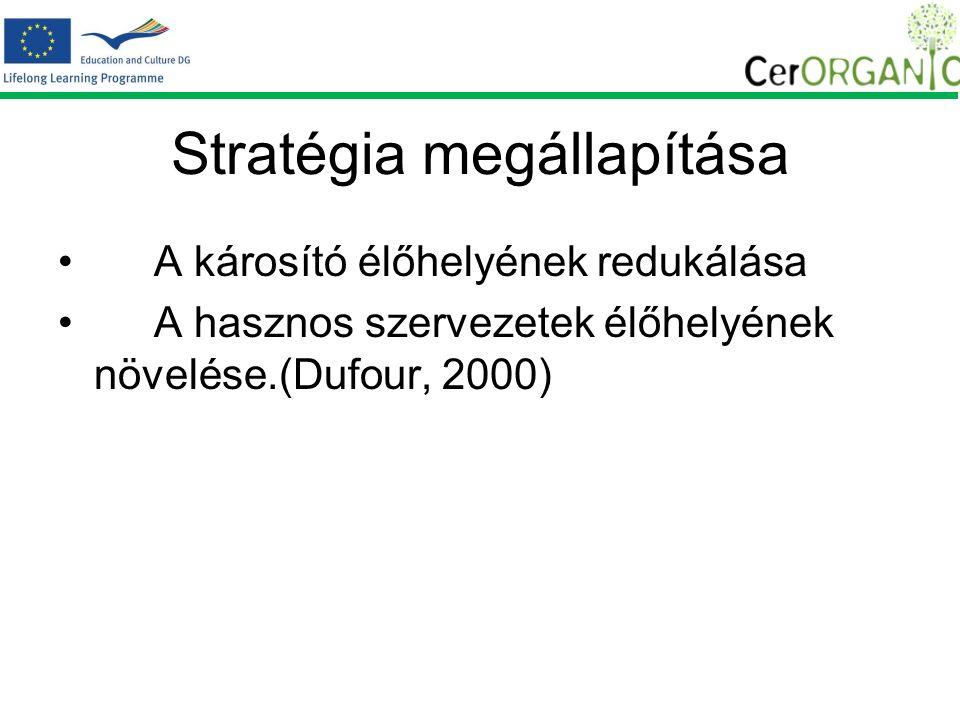 Stratégia megállapítása A károsító élőhelyének redukálása A hasznos szervezetek élőhelyének növelése.(Dufour, 2000)