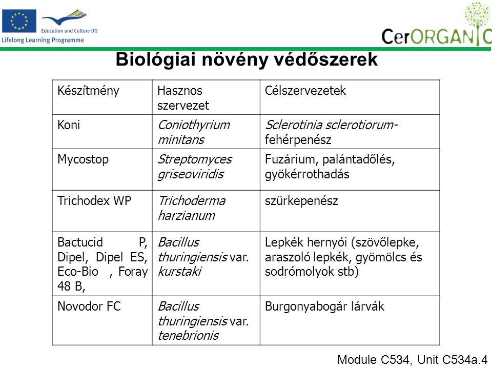 Biológiai növény védőszerek Module C534, Unit C534a.4 KészítményHasznos szervezet Célszervezetek KoniConiothyrium minitans Sclerotinia sclerotiorum- fehérpenész MycostopStreptomyces griseoviridis Fuzárium, palántadőlés, gyökérrothadás Trichodex WPTrichoderma harzianum szürkepenész Bactucid P, Dipel, Dipel ES, Eco-Bio, Foray 48 B, Bacillus thuringiensis var.