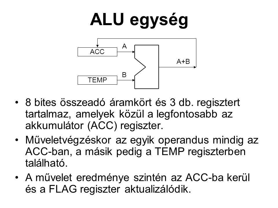 ALU egység 8 bites összeadó áramkört és 3 db. regisztert tartalmaz, amelyek közül a legfontosabb az akkumulátor (ACC) regiszter. Műveletvégzéskor az e
