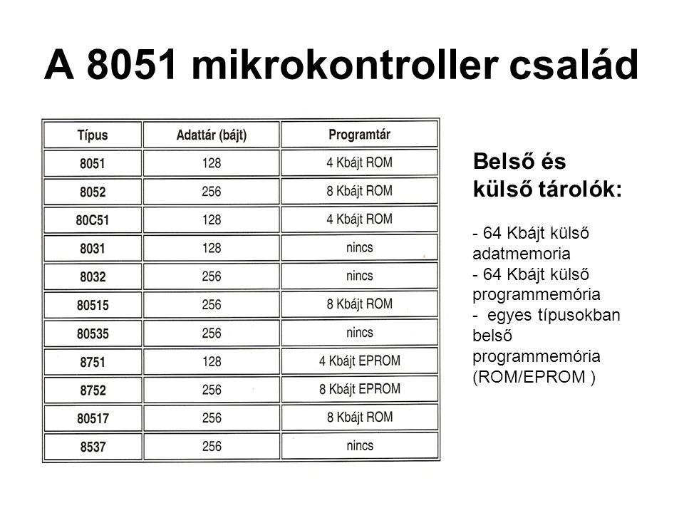 A 8051 mikrokontroller család Belső és külső tárolók: - 64 Kbájt külső adatmemoria - 64 Kbájt külső programmemória - egyes típusokban belső programmemória (ROM/EPROM )