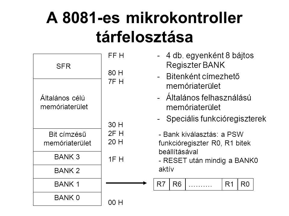 A 8081-es mikrokontroller tárfelosztása -4 db. egyenként 8 bájtos Regiszter BANK -Bitenként címezhető memóriaterület -Általános felhasználású memóriat