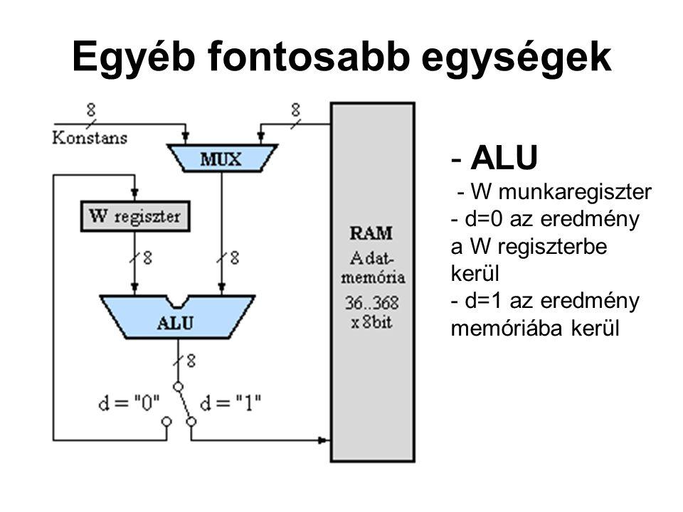 Egyéb fontosabb egységek - ALU - W munkaregiszter - d=0 az eredmény a W regiszterbe kerül - d=1 az eredmény memóriába kerül