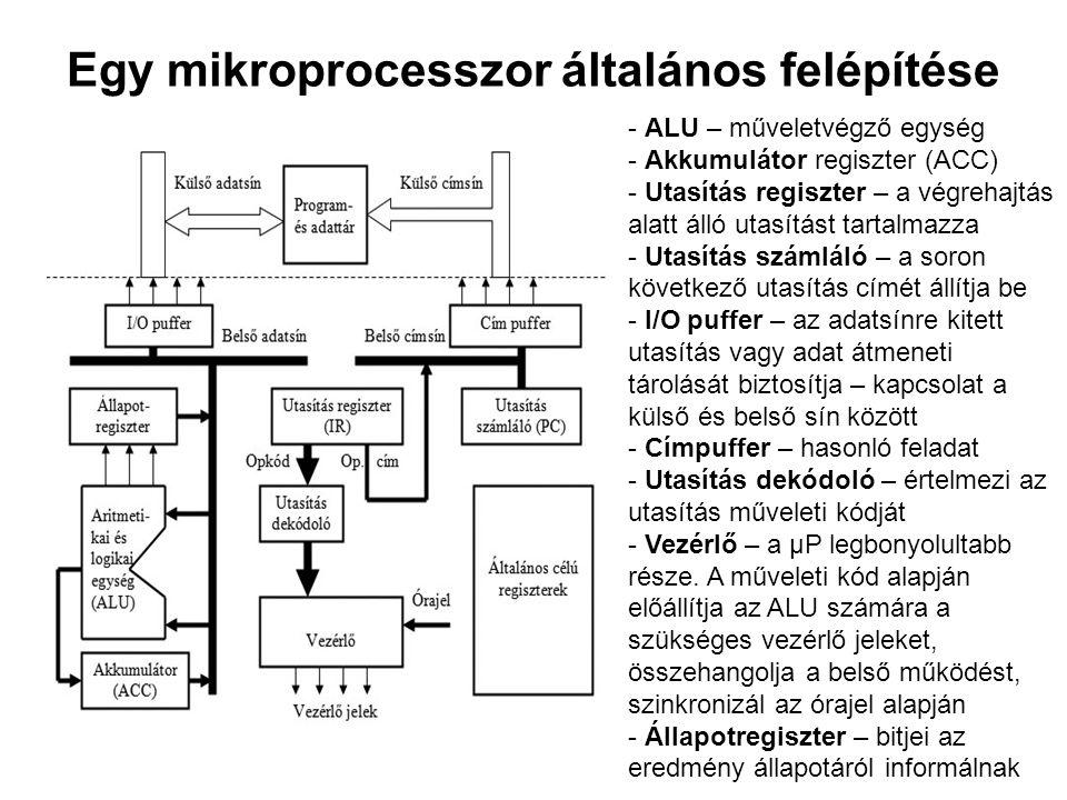 Egy mikroprocesszor általános felépítése - ALU – műveletvégző egység - Akkumulátor regiszter (ACC) - Utasítás regiszter – a végrehajtás alatt álló utasítást tartalmazza - Utasítás számláló – a soron következő utasítás címét állítja be - I/O puffer – az adatsínre kitett utasítás vagy adat átmeneti tárolását biztosítja – kapcsolat a külső és belső sín között - Címpuffer – hasonló feladat - Utasítás dekódoló – értelmezi az utasítás műveleti kódját - Vezérlő – a μP legbonyolultabb része.