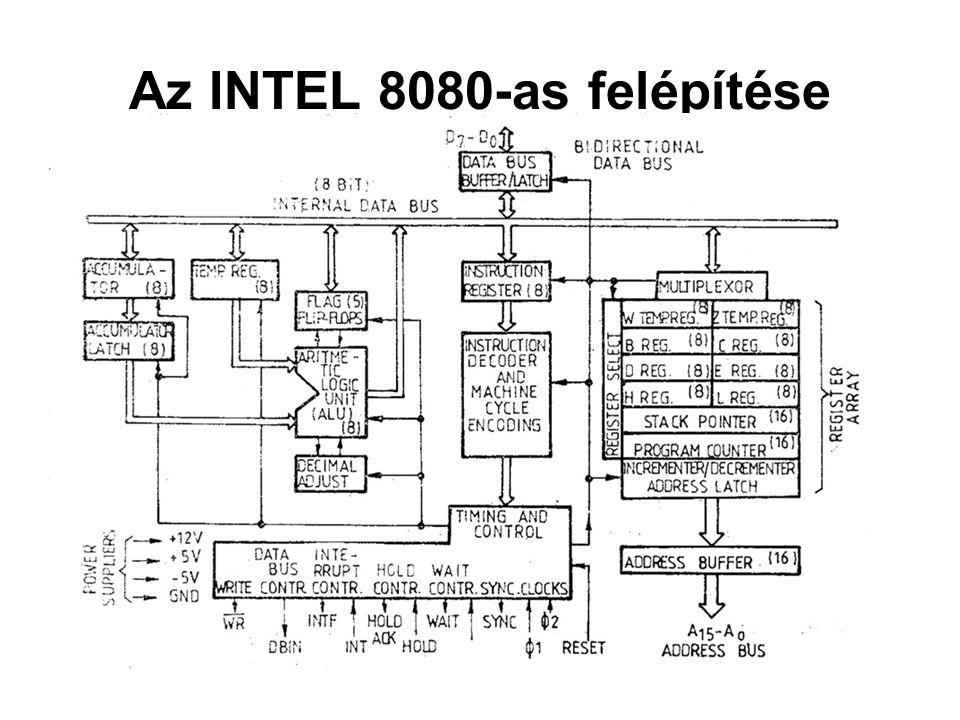 INTEL 8080 regiszterei 6 db.8 bites regiszter: B, C, D, E, H és L Párban is használhatók, pl.