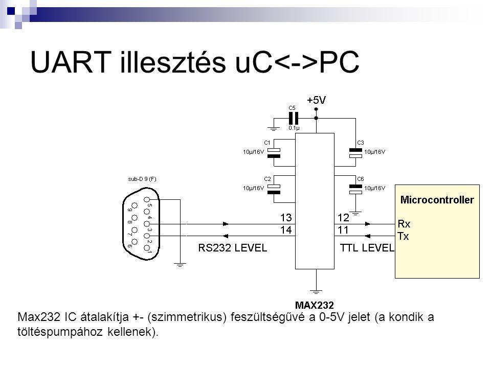 UART illesztés uC PC Max232 IC átalakítja +- (szimmetrikus) feszültségűvé a 0-5V jelet (a kondik a töltéspumpához kellenek).