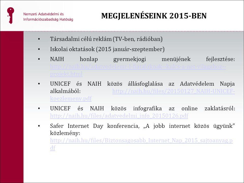 """Társadalmi célú reklám (TV-ben, rádióban) Iskolai oktatások (2015 január-szeptember) NAIH honlap gyermekjogi menüjének fejlesztése: http://naih.hu/adatvedelemr-l-fiataloknak--kulcs-a-net-vilagahoz-- projekt.html http://naih.hu/adatvedelemr-l-fiataloknak--kulcs-a-net-vilagahoz-- projekt.html UNICEF és NAIH közös állásfoglalása az Adatvédelem Napja alkalmából: http://naih.hu/files/20150127_NAIH-UNICEF- koezlemeny.pdfhttp://naih.hu/files/20150127_NAIH-UNICEF- koezlemeny.pdf UNICEF és NAIH közös infografika az online zaklatásról: http://naih.hu/files/adatvedelmi_info_20150126.pdf http://naih.hu/files/adatvedelmi_info_20150126.pdf Safer Internet Day konferencia, """"A jobb internet közös ügyünk közlemény: http://naih.hu/files/Biztonsagosabb_Internet_Nap_2015_sajtoanyag.p df http://naih.hu/files/Biztonsagosabb_Internet_Nap_2015_sajtoanyag.p df MEGJELENÉSEINK 2015-BEN"""