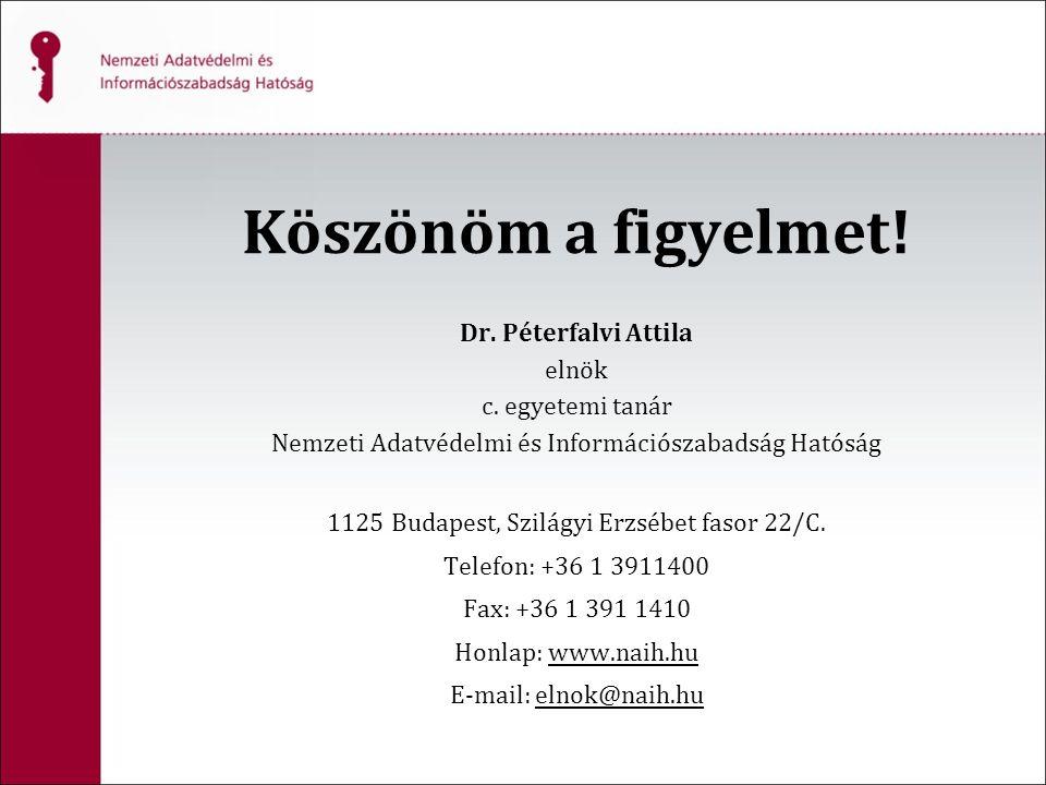 Köszönöm a figyelmet! Dr. Péterfalvi Attila elnök c. egyetemi tanár Nemzeti Adatvédelmi és Információszabadság Hatóság 1125 Budapest, Szilágyi Erzsébe