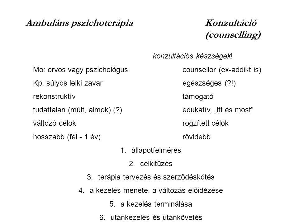 Ambuláns pszichoterápiaKonzultáció (counselling) konzultációs készségek.