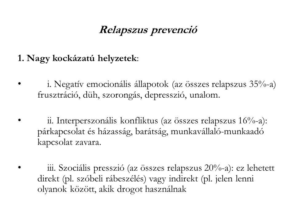 Relapszus prevenció 1. Nagy kockázatú helyzetek: i.