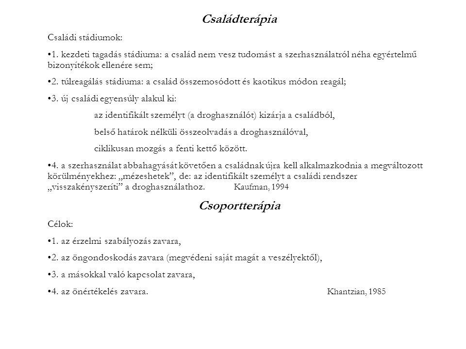 Családterápia Családi stádiumok: 1.