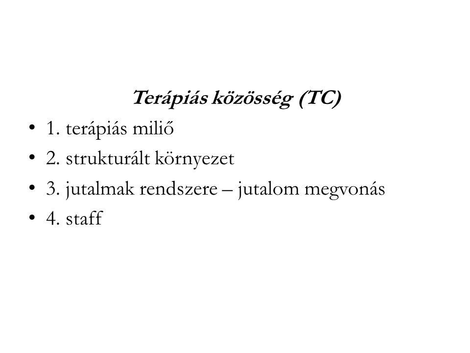 Terápiás közösség (TC) 1.terápiás miliő 2. strukturált környezet 3.