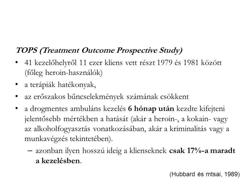 Márványkövi, Melles és Rácz, 2006 Értékek: 1: könnyű --------------5: nehéz