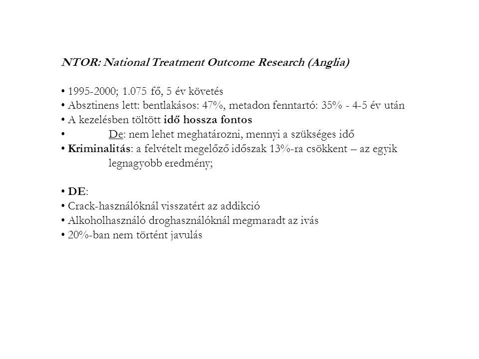 NTOR: National Treatment Outcome Research (Anglia) 1995-2000; 1.075 fő, 5 év követés Absztinens lett: bentlakásos: 47%, metadon fenntartó: 35% - 4-5 év után A kezelésben töltött idő hossza fontos De: nem lehet meghatározni, mennyi a szükséges idő Kriminalitás: a felvételt megelőző időszak 13%-ra csökkent – az egyik legnagyobb eredmény; DE: Crack-használóknál visszatért az addikció Alkoholhasználó droghasználóknál megmaradt az ivás 20%-ban nem történt javulás