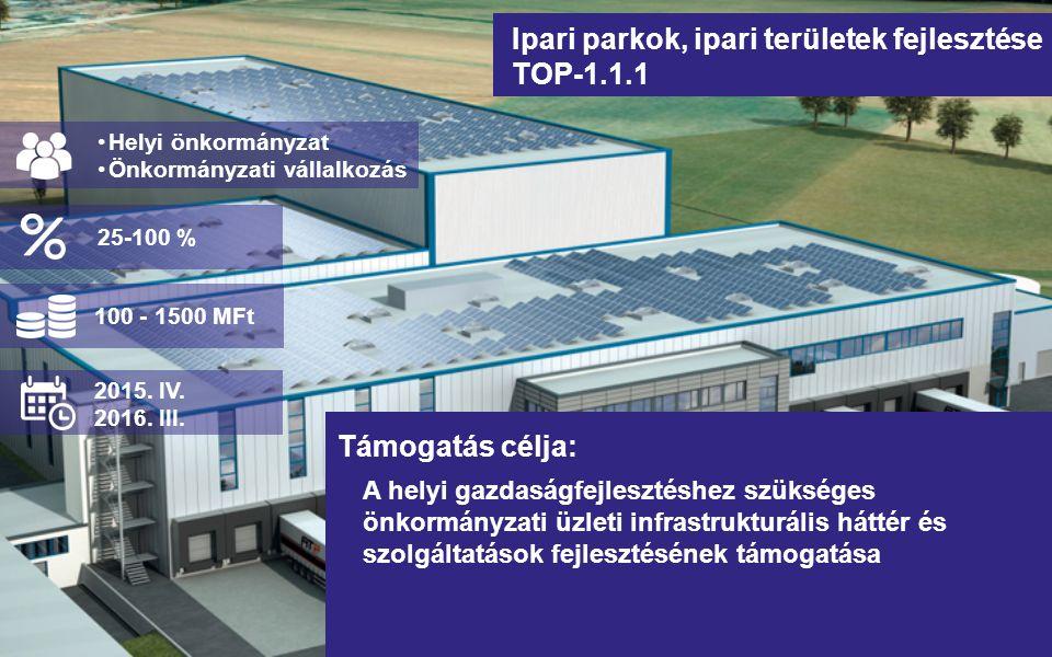 Ipari parkok, ipari területek fejlesztése TOP-1.1.1 A helyi gazdaságfejlesztéshez szükséges önkormányzati üzleti infrastrukturális háttér és szolgáltatások fejlesztésének támogatása Helyi önkormányzat Önkormányzati vállalkozás Támogatás célja: 100 - 1500 MFt 2015.
