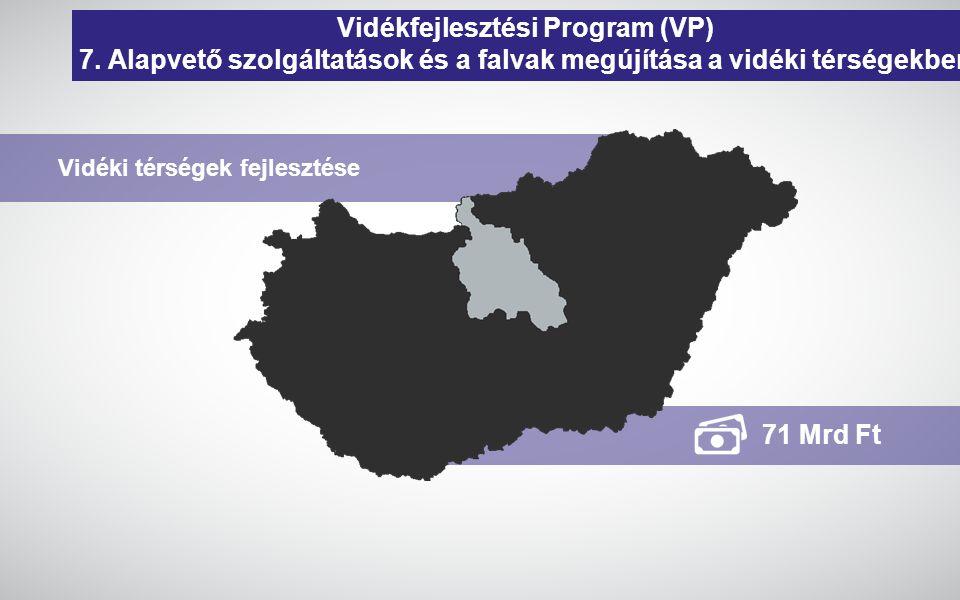 www.gwconsulting.hu Vidékfejlesztési Program (VP) 7.