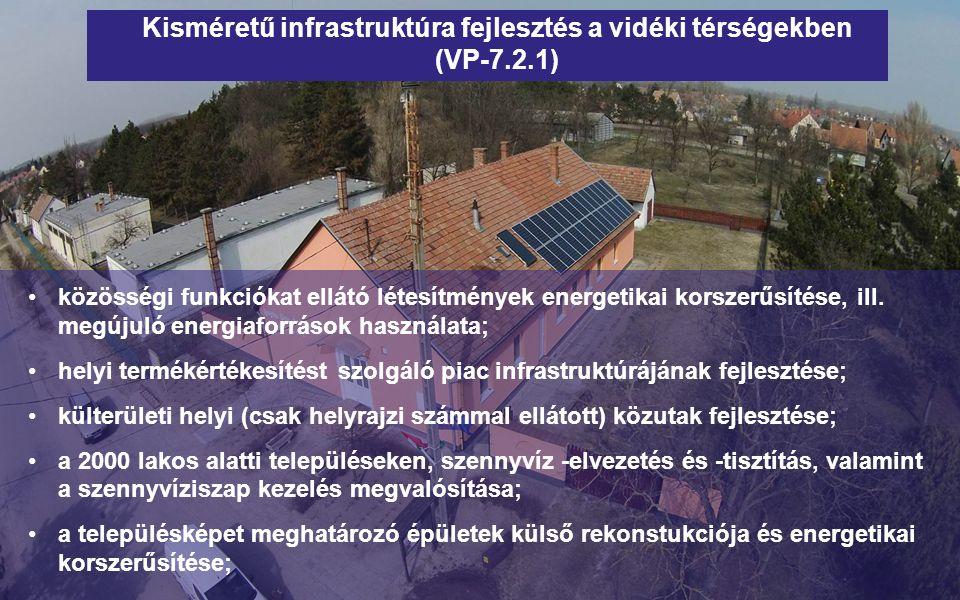 közösségi funkciókat ellátó létesítmények energetikai korszerűsítése, ill.