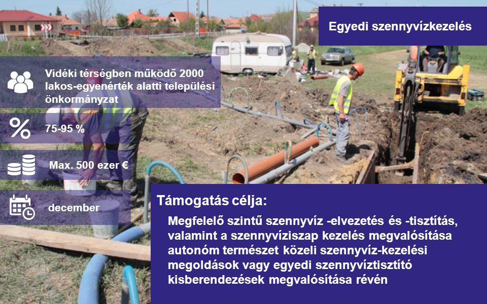 Egyedi szennyvízkezelés Megfelelő szintű szennyvíz -elvezetés és -tisztítás, valamint a szennyvíziszap kezelés megvalósítása autonóm természet közeli szennyvíz-kezelési megoldások vagy egyedi szennyvíztisztító kisberendezések megvalósítása révén Vidéki térségben működő 2000 lakos-egyenérték alatti települési önkormányzat Támogatás célja: Max.
