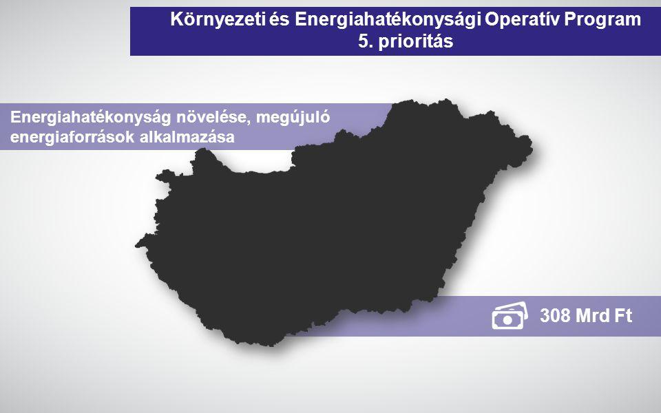 www.gwconsulting.hu Környezeti és Energiahatékonysági Operatív Program 5.