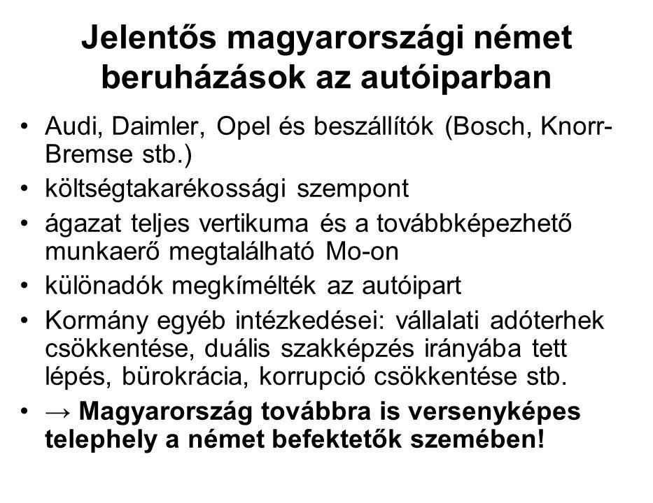 Jelentős magyarországi német beruházások az autóiparban Audi, Daimler, Opel és beszállítók (Bosch, Knorr- Bremse stb.) költségtakarékossági szempont ágazat teljes vertikuma és a továbbképezhető munkaerő megtalálható Mo-on különadók megkímélték az autóipart Kormány egyéb intézkedései: vállalati adóterhek csökkentése, duális szakképzés irányába tett lépés, bürokrácia, korrupció csökkentése stb.