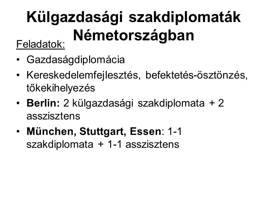 Külgazdasági szakdiplomaták Németországban Feladatok: Gazdaságdiplomácia Kereskedelemfejlesztés, befektetés-ösztönzés, tőkekihelyezés Berlin: 2 külgazdasági szakdiplomata + 2 asszisztens München, Stuttgart, Essen: 1-1 szakdiplomata + 1-1 asszisztens