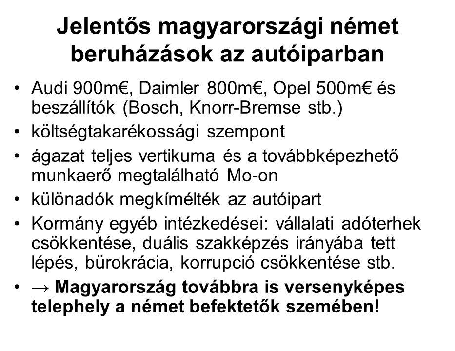 Jelentős magyarországi német beruházások az autóiparban Audi 900m€, Daimler 800m€, Opel 500m€ és beszállítók (Bosch, Knorr-Bremse stb.) költségtakarékossági szempont ágazat teljes vertikuma és a továbbképezhető munkaerő megtalálható Mo-on különadók megkímélték az autóipart Kormány egyéb intézkedései: vállalati adóterhek csökkentése, duális szakképzés irányába tett lépés, bürokrácia, korrupció csökkentése stb.
