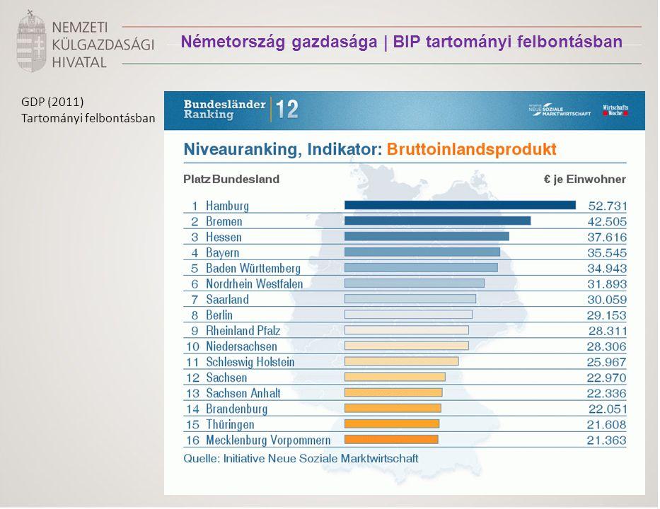 Németország gazdasága | BIP tartományi felbontásban GDP (2011) Tartományi felbontásban