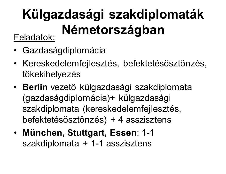 Külgazdasági szakdiplomaták Németországban Feladatok: Gazdaságdiplomácia Kereskedelemfejlesztés, befektetésösztönzés, tőkekihelyezés Berlin vezető külgazdasági szakdiplomata (gazdaságdiplomácia)+ külgazdasági szakdiplomata (kereskedelemfejlesztés, befektetésösztönzés) + 4 asszisztens München, Stuttgart, Essen: 1-1 szakdiplomata + 1-1 asszisztens