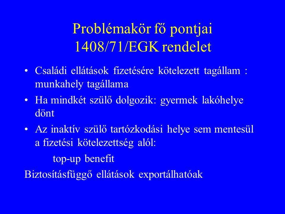 Problémakör fő pontjai 1408/71/EGK rendelet Családi ellátások fizetésére kötelezett tagállam : munkahely tagállama Ha mindkét szülő dolgozik: gyermek lakóhelye dönt Az inaktív szülő tartózkodási helye sem mentesül a fizetési kötelezettség alól: top-up benefit Biztosításfüggő ellátások exportálhatóak