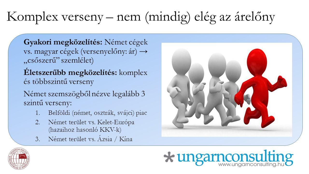 """Komplex verseny – nem (mindig) elég az árelőny Gyakori megközelítés: Német cégek vs. magyar cégek (versenyelőny: ár) → """"csőszerű"""" szemlélet) Életszerű"""